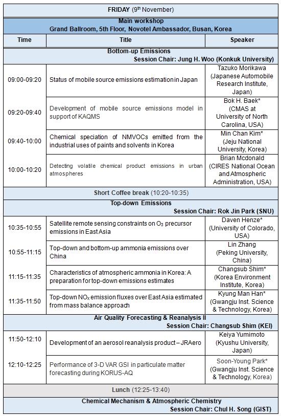 이미지 4:[GIST]한국형 대기질 모델링 시스템 개발을 위한 국제워크샵 개최