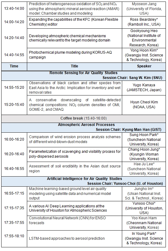 이미지 5:[GIST]한국형 대기질 모델링 시스템 개발을 위한 국제워크샵 개최